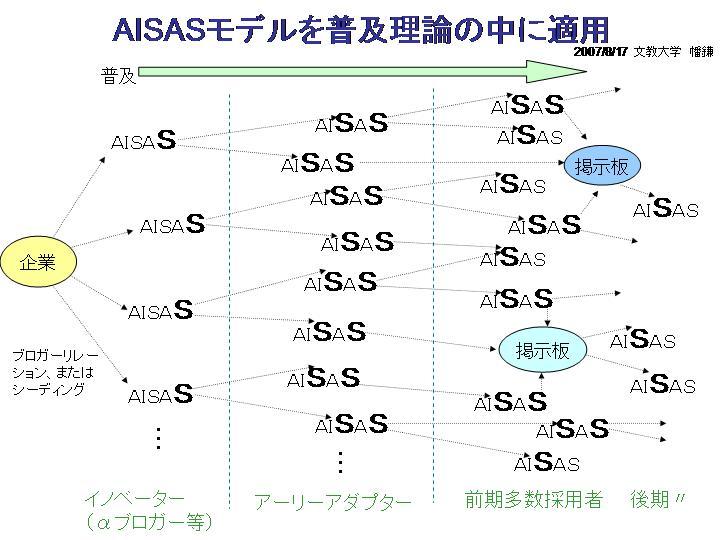 Aisas_adopt